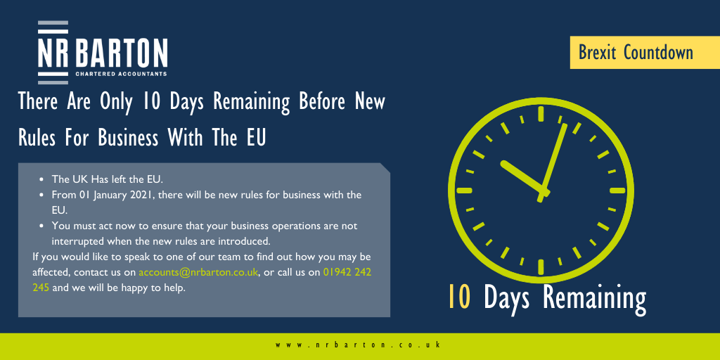 Are You & Your Business Ready For Brexit?