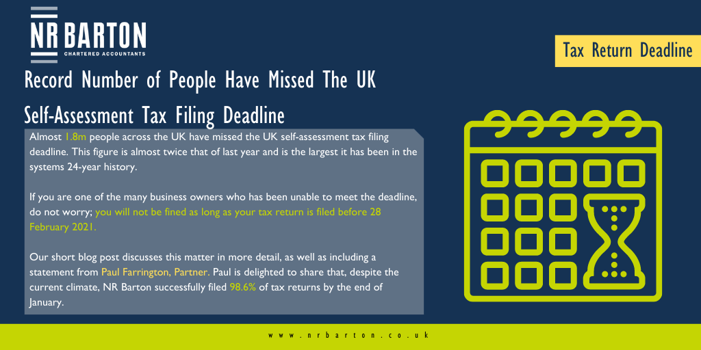 Record number of people miss UK self-assessment tax filing deadline