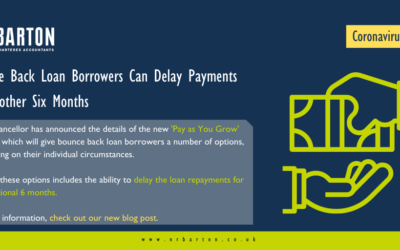 Bounce back loan borrowers now able to delay repayments for another 6 months
