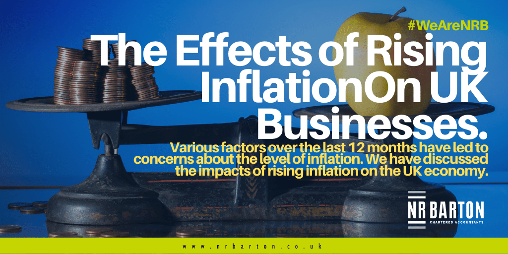 Rising inflation – what does that mean for UK businesses?